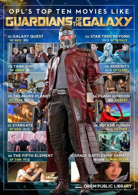 Top 10 - Guardians